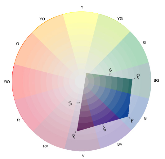 Color gamut - stage 1