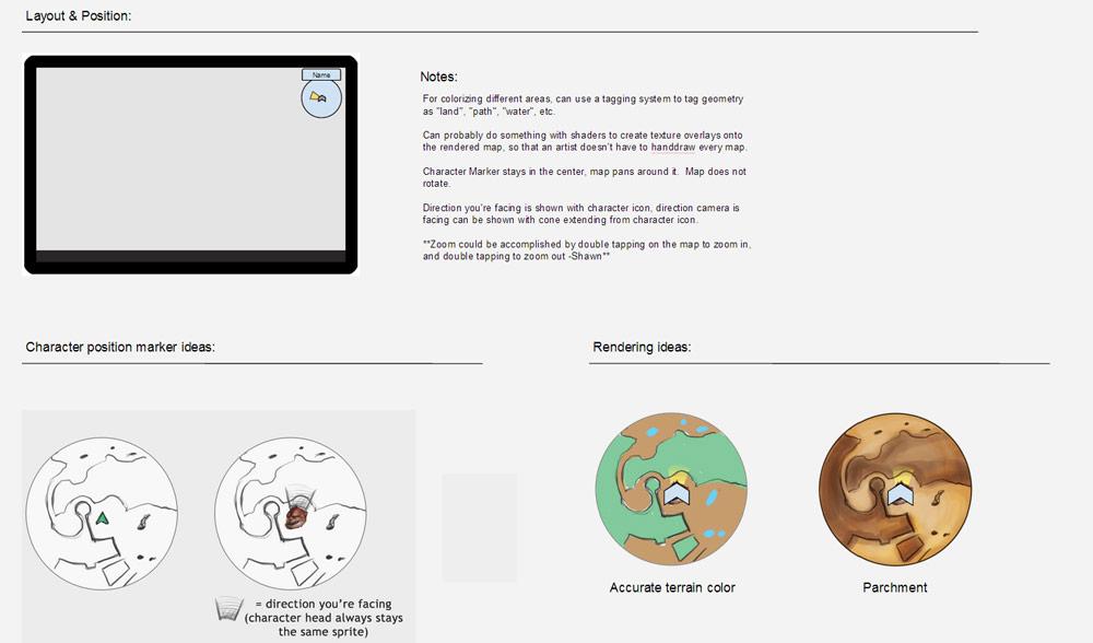 Minimap design