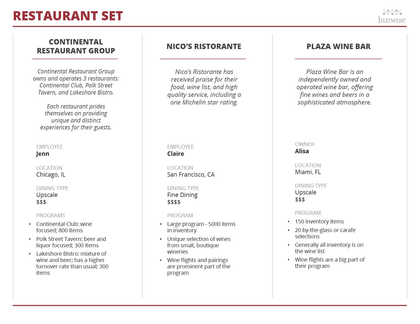 persona restaurant set