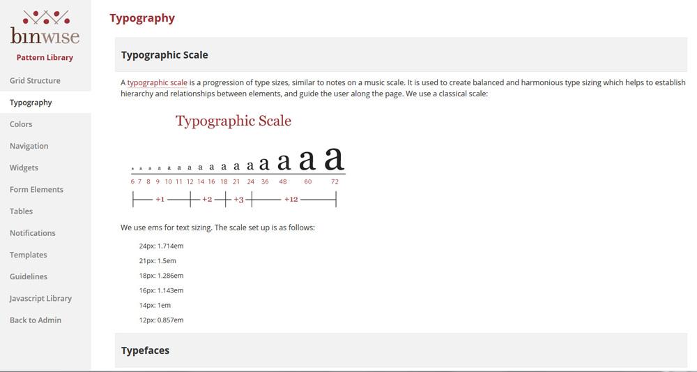 Typography (1)
