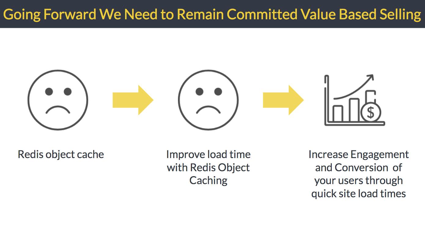 value comm 2